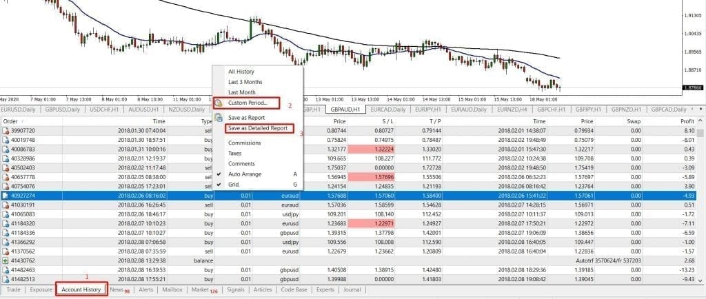 Trading Report from MT4